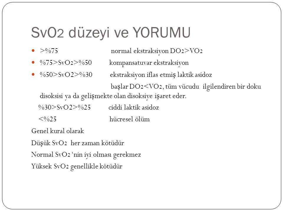 SvO 2 düzeyi ve YORUMU >%75 normal ekstraksiyon DO 2 >VO 2 %75>SvO 2 >%50 kompansatuvar ekstraksiyon %50>SvO2>%30 ekstraksiyon iflas etmi ş laktik asi