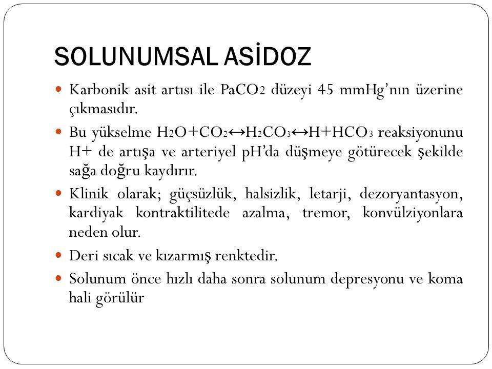 SOLUNUMSAL ASİDOZ Karbonik asit artısı ile PaCO 2 düzeyi 45 mmHg'nın üzerine çıkmasıdır. Bu yükselme H 2 O+CO 2 ↔ H 2 CO 3 ↔ H+HCO 3 reaksiyonunu H+ d