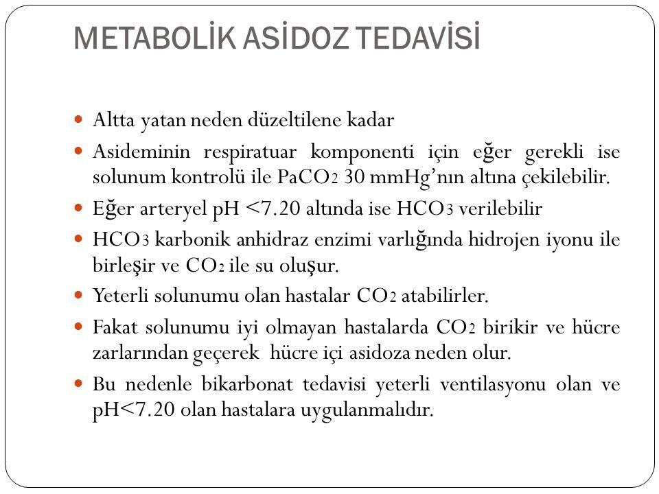 METABOLİK ASİDOZ TEDAVİSİ Altta yatan neden düzeltilene kadar Asideminin respiratuar komponenti için e ğ er gerekli ise solunum kontrolü ile PaCO 2 30