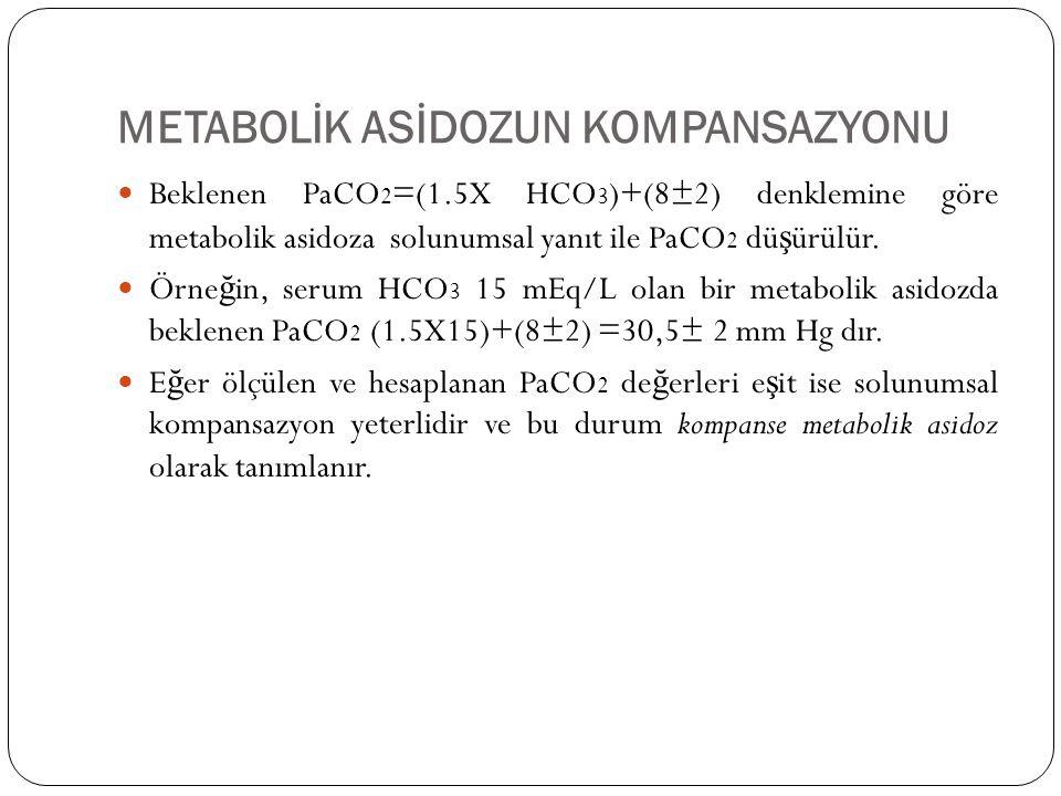 METABOLİK ASİDOZUN KOMPANSAZYONU Beklenen PaCO 2 =(1.5X HCO 3 )+(8±2) denklemine göre metabolik asidoza solunumsal yanıt ile PaCO 2 dü ş ürülür. Örne