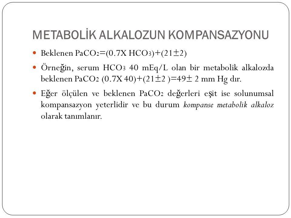 METABOLİK ALKALOZUN KOMPANSAZYONU Beklenen PaCO 2 =(0.7X HCO 3 )+(21±2) Örne ğ in, serum HCO 3 40 mEq/L olan bir metabolik alkalozda beklenen PaCO 2 (