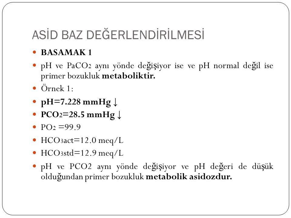 ASİD BAZ DEĞERLENDİRİLMESİ BASAMAK 1 pH ve PaCO 2 aynı yönde de ğ i ş iyor ise ve pH normal de ğ il ise primer bozukluk metaboliktir. Örnek 1: pH=7.22