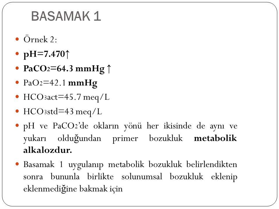 BASAMAK 1 Örnek 2: pH=7.470 ↑ PaCO 2 =64.3 mmHg ↑ PaO 2 =42.1 mmHg HCO 3 act=45.7 meq/L HCO 3 std=43 meq/L pH ve PaCO 2 'de okların yönü her ikisinde