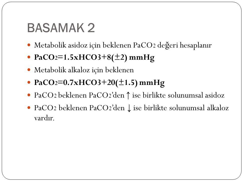 BASAMAK 2 Metabolik asidoz için beklenen PaCO 2 de ğ eri hesaplanır PaCO 2 =1.5xHCO3+8(±2) mmHg Metabolik alkaloz için beklenen PaCO 2 =0.7xHCO3+20(±1