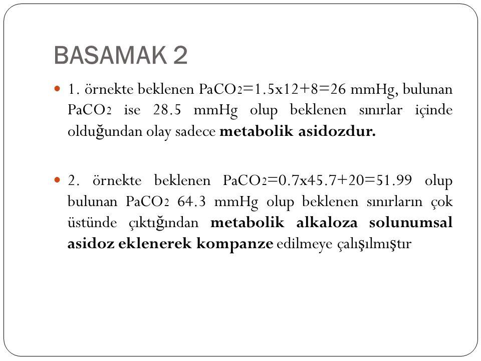 BASAMAK 2 1. örnekte beklenen PaCO 2 =1.5x12+8=26 mmHg, bulunan PaCO 2 ise 28.5 mmHg olup beklenen sınırlar içinde oldu ğ undan olay sadece metabolik