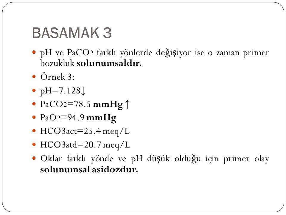 BASAMAK 3 pH ve PaCO 2 farklı yönlerde de ğ i ş iyor ise o zaman primer bozukluk solunumsaldır. Örnek 3: pH=7.128 ↓ PaCO 2 =78.5 mmHg ↑ PaO 2 =94.9 mm