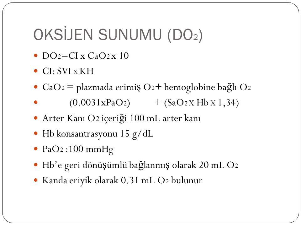 OKSİJEN SUNUMU (DO 2 ) DO 2 =CI x CaO 2 x 10 CI: SVI X KH CaO 2 = plazmada erimi ş O 2 + hemoglobine ba ğ lı O 2 (0.0031xPaO 2 ) + (SaO 2 X Hb X 1,34)