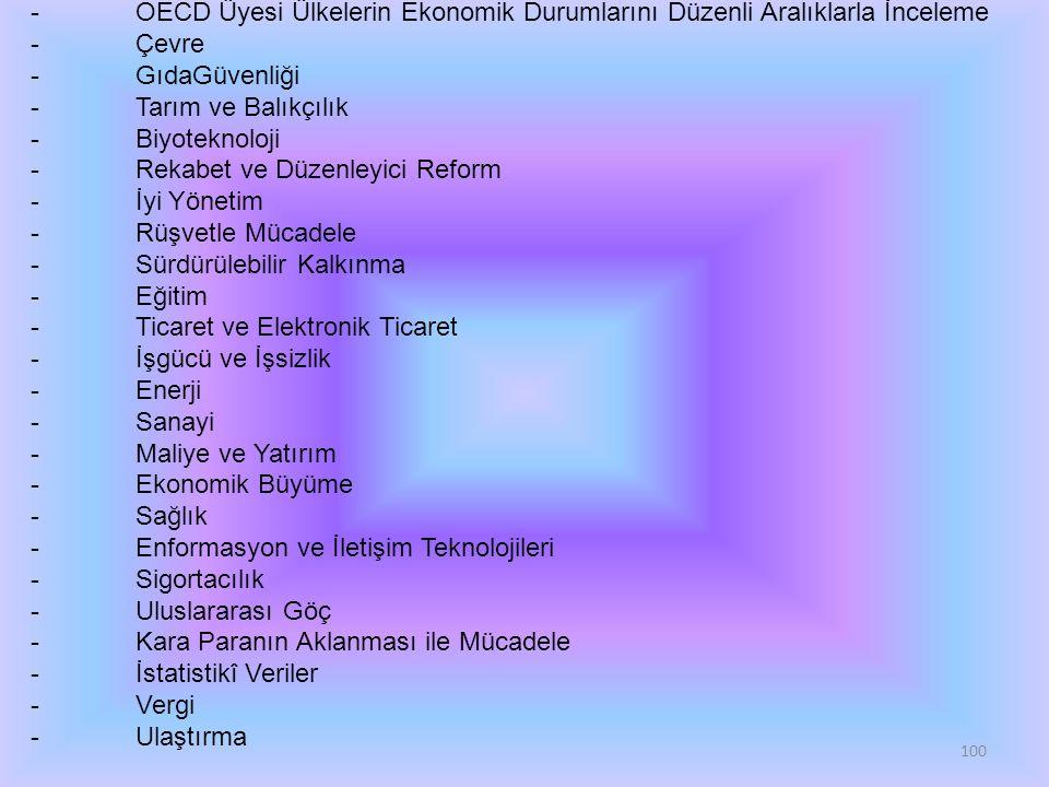 100 -OECD Üyesi Ülkelerin Ekonomik Durumlarını Düzenli Aralıklarla İnceleme -Çevre -GıdaGüvenliği - Tarım ve Balıkçılık - Biyoteknoloji - Rekabet ve Düzenleyici Reform - İyi Yönetim - Rüşvetle Mücadele - Sürdürülebilir Kalkınma - Eğitim - Ticaret ve Elektronik Ticaret - İşgücü ve İşsizlik - Enerji - Sanayi - Maliye ve Yatırım - Ekonomik Büyüme - Sağlık - Enformasyon ve İletişim Teknolojileri - Sigortacılık - Uluslararası Göç - Kara Paranın Aklanması ile Mücadele -İstatistikî Veriler - Vergi - Ulaştırma