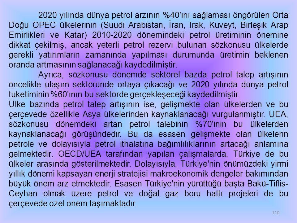 110 2020 yılında dünya petrol arzının %40'ını sağlaması öngörülen Orta Doğu OPEC ülkelerinin (Suudi Arabistan, İran, Irak, Kuveyt, Birleşik Arap Emirl