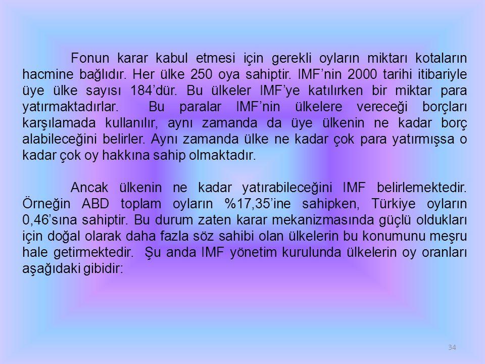 34 Fonun karar kabul etmesi için gerekli oyların miktarı kotaların hacmine bağlıdır. Her ülke 250 oya sahiptir. IMF'nin 2000 tarihi itibariyle üye ülk