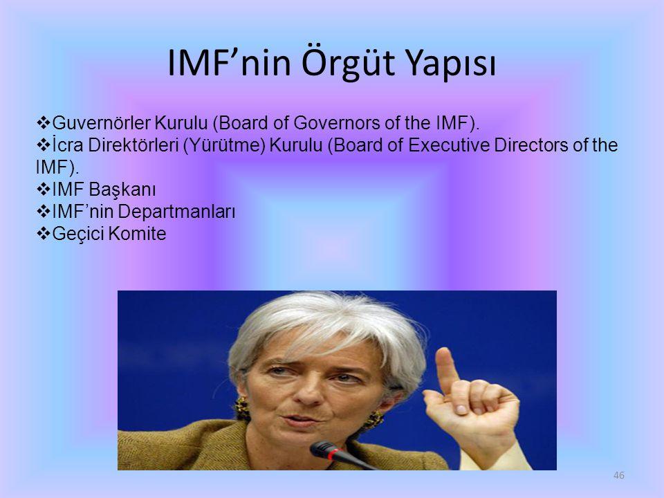 IMF'nin Örgüt Yapısı  Guvernörler Kurulu (Board of Governors of the IMF).  İcra Direktörleri (Yürütme) Kurulu (Board of Executive Directors of the I