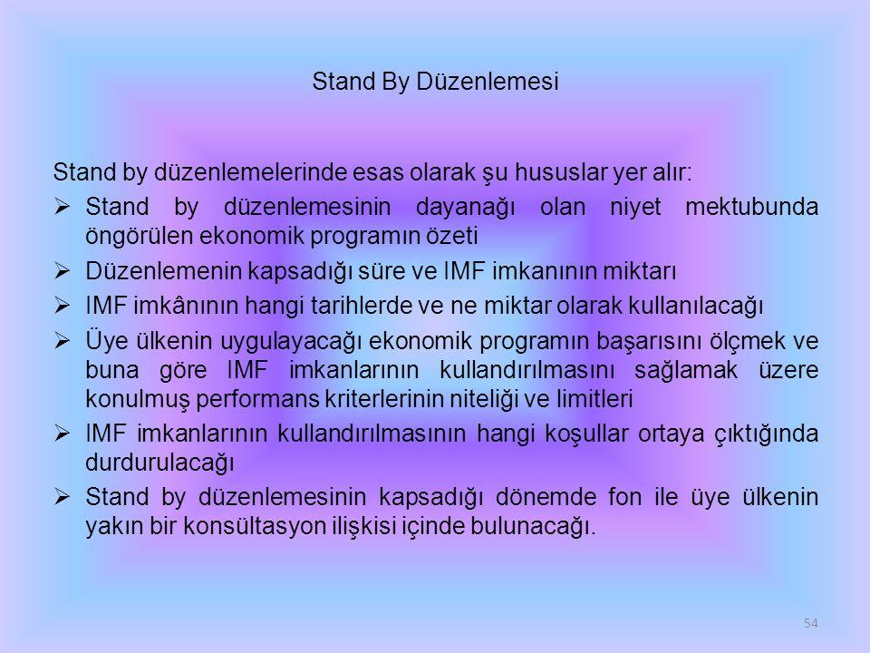 Stand By Düzenlemesi Stand by düzenlemelerinde esas olarak şu hususlar yer alır:  Stand by düzenlemesinin dayanağı olan niyet mektubunda öngörülen ek