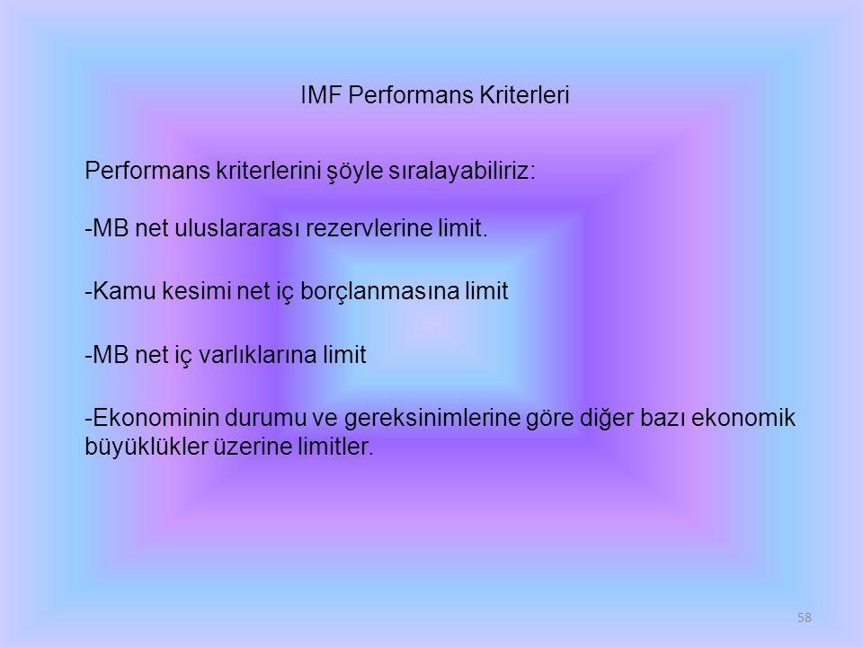 IMF Performans Kriterleri Performans kriterlerini şöyle sıralayabiliriz: -MB net uluslararası rezervlerine limit. -Kamu kesimi net iç borçlanmasına li
