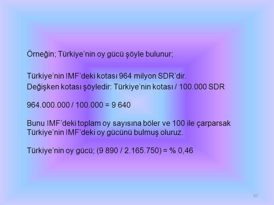 Örneğin; Türkiye'nin oy gücü şöyle bulunur; Türkiye'nin IMF'deki kotası 964 milyon SDR'dir. Değişken kotası şöyledir: Türkiye'nin kotası / 100.000 SDR