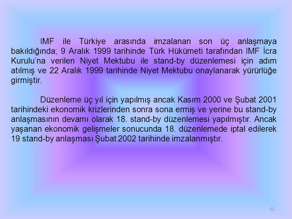 62 IMF ile Türkiye arasında imzalanan son üç anlaşmaya bakıldığında; 9 Aralık 1999 tarihinde Türk Hükümeti tarafından IMF İcra Kurulu'na verilen Niyet