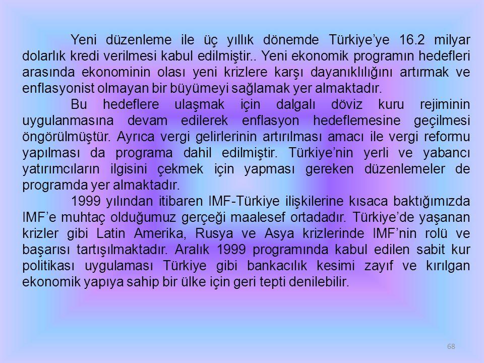 68 Yeni düzenleme ile üç yıllık dönemde Türkiye'ye 16.2 milyar dolarlık kredi verilmesi kabul edilmiştir.. Yeni ekonomik programın hedefleri arasında