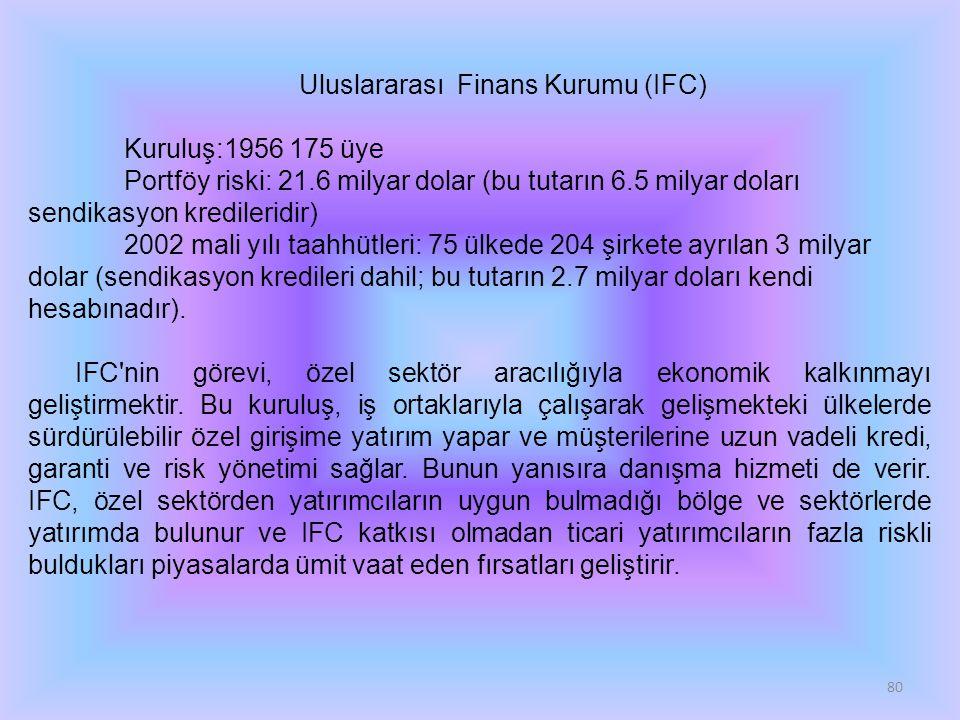 80 Uluslararası Finans Kurumu (IFC) Kuruluş:1956 175 üye Portföy riski: 21.6 milyar dolar (bu tutarın 6.5 milyar doları sendikasyon kredileridir) 2002 mali yılı taahhütleri: 75 ülkede 204 şirkete ayrılan 3 milyar dolar (sendikasyon kredileri dahil; bu tutarın 2.7 milyar doları kendi hesabınadır).