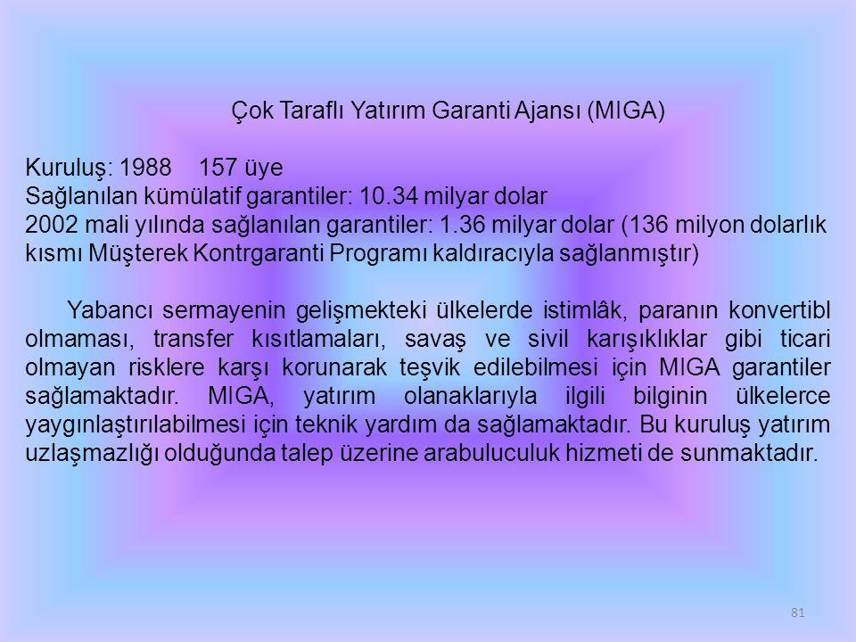 81 Çok Taraflı Yatırım Garanti Ajansı (MIGA) Kuruluş: 1988 157 üye Sağlanılan kümülatif garantiler: 10.34 milyar dolar 2002 mali yılında sağlanılan garantiler: 1.36 milyar dolar (136 milyon dolarlık kısmı Müşterek Kontrgaranti Programı kaldıracıyla sağlanmıştır) Yabancı sermayenin gelişmekteki ülkelerde istimlâk, paranın konvertibl olmaması, transfer kısıtlamaları, savaş ve sivil karışıklıklar gibi ticari olmayan risklere karşı korunarak teşvik edilebilmesi için MIGA garantiler sağlamaktadır.