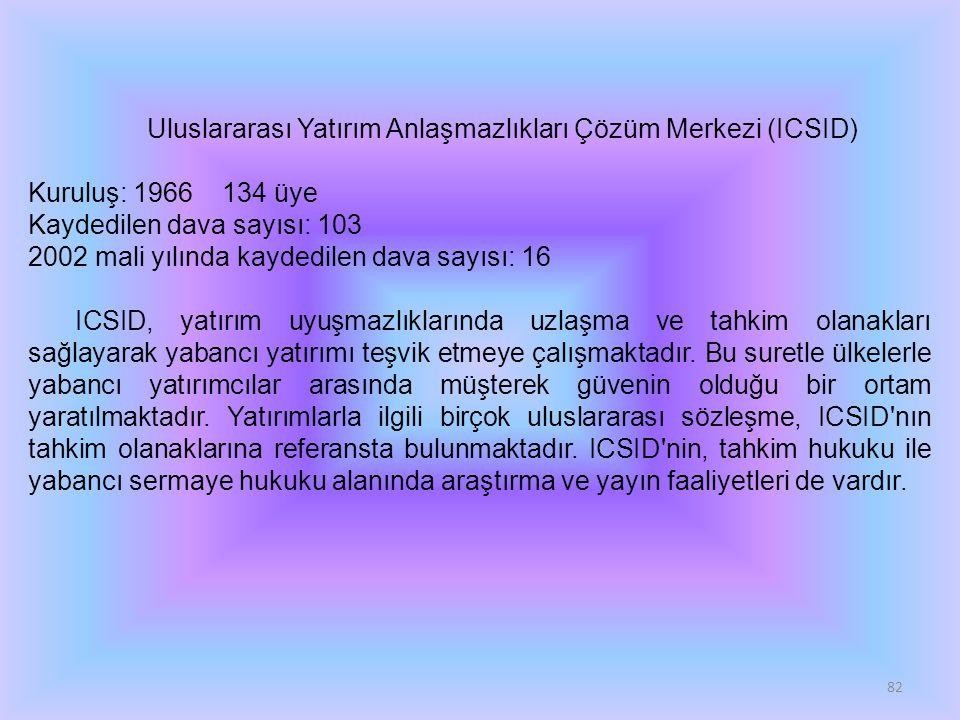 82 Uluslararası Yatırım Anlaşmazlıkları Çözüm Merkezi (ICSID) Kuruluş: 1966 134 üye Kaydedilen dava sayısı: 103 2002 mali yılında kaydedilen dava sayı