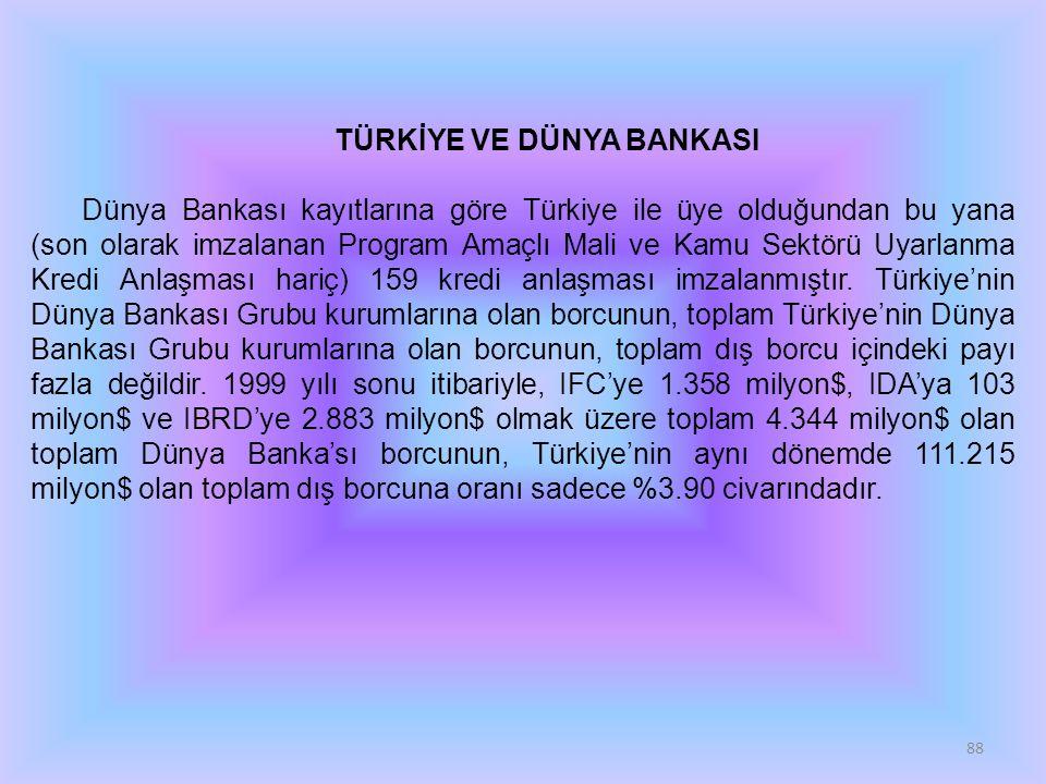 88 TÜRKİYE VE DÜNYA BANKASI Dünya Bankası kayıtlarına göre Türkiye ile üye olduğundan bu yana (son olarak imzalanan Program Amaçlı Mali ve Kamu Sektörü Uyarlanma Kredi Anlaşması hariç) 159 kredi anlaşması imzalanmıştır.