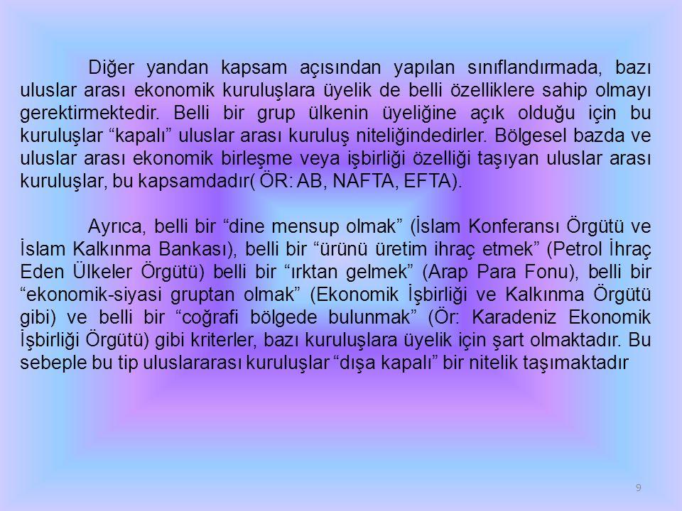 Örneğin; Türkiye'nin oy gücü şöyle bulunur; Türkiye'nin IMF'deki kotası 964 milyon SDR'dir.