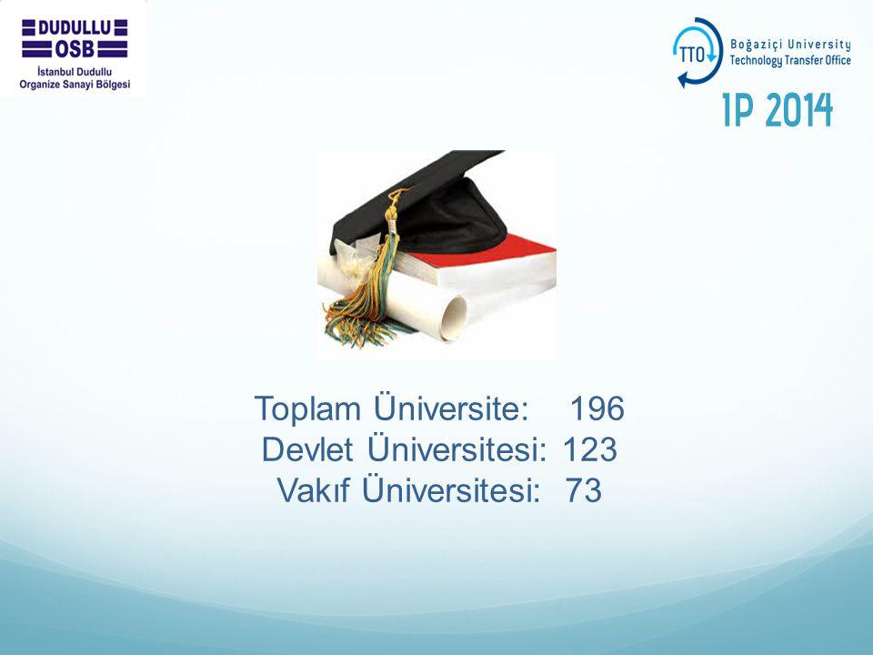 Toplam Üniversite: 196 Devlet Üniversitesi: 123 Vakıf Üniversitesi: 73