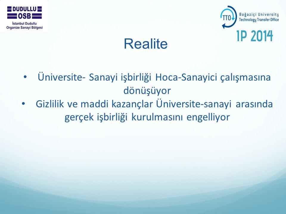 Realite Üniversite- Sanayi işbirliği Hoca-Sanayici çalışmasına dönüşüyor Gizlilik ve maddi kazançlar Üniversite-sanayi arasında gerçek işbirliği kurul