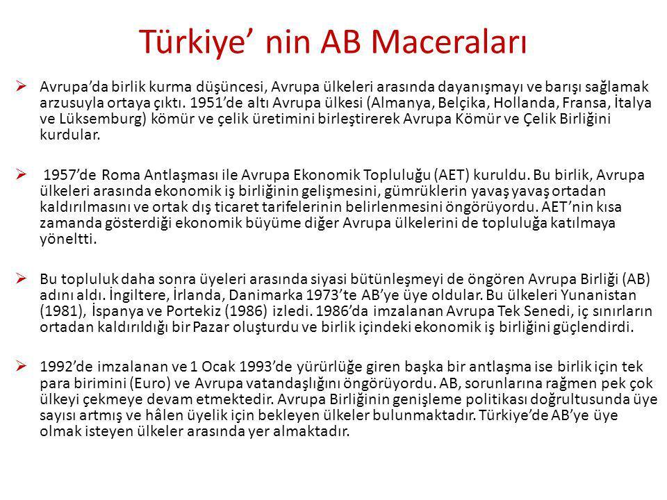 Türkiye' nin AB Maceraları  Avrupa'da birlik kurma düşüncesi, Avrupa ülkeleri arasında dayanışmayı ve barışı sağlamak arzusuyla ortaya çıktı.