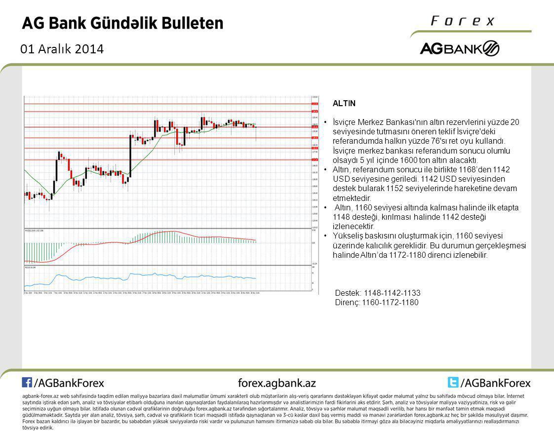01 Aralık 2014 ALTIN İsviçre Merkez Bankası nın altın rezervlerini yüzde 20 seviyesinde tutmasını öneren teklif İsviçre deki referandumda halkın yüzde 76 sı ret oyu kullandı.