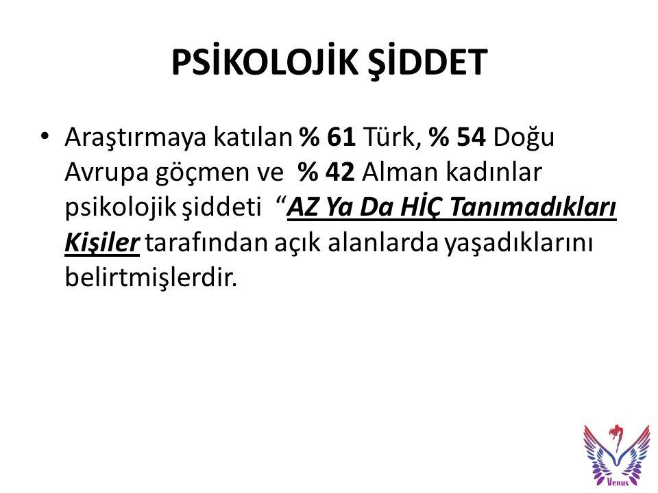 PSİKOLOJİK ŞİDDET Araştırmaya katılan % 61 Türk, % 54 Doğu Avrupa göçmen ve % 42 Alman kadınlar psikolojik şiddeti AZ Ya Da HİÇ Tanımadıkları Kişiler tarafından açık alanlarda yaşadıklarını belirtmişlerdir.