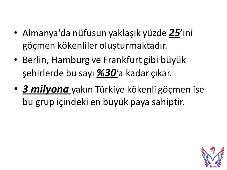 Yapılan araştırmalara göre Almanya da yaşayan Türk kadınların %38 i şiddete maruz kalmakta ve bu oran Alman kadınlarda % 25 seyrindedir.