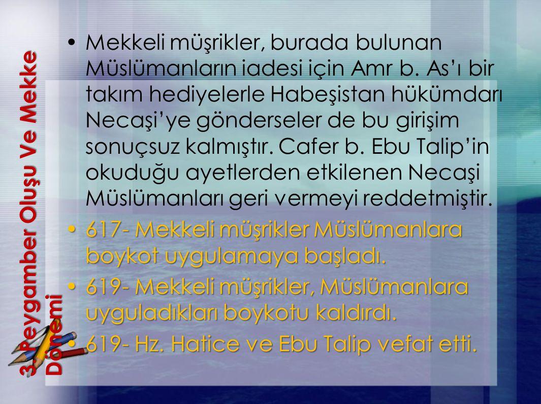 3. Peygamber OluşuVe Mekke Dönemi 3. Peygamber Oluşu Ve Mekke Dönemi Mekkeli müşrikler, burada bulunan Müslümanların iadesi için Amr b. As'ı bir takım