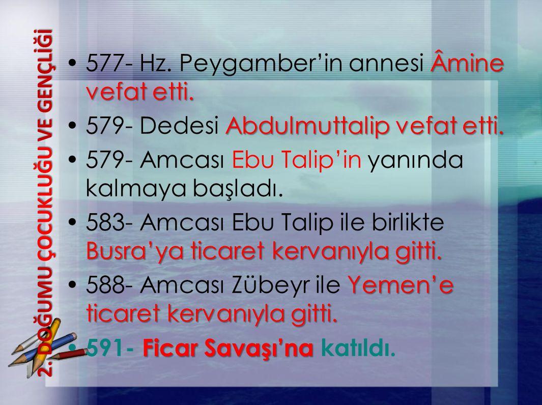 Âmine vefat etti.577- Hz. Peygamber'in annesi Âmine vefat etti. Abdulmuttalip vefat etti.579- Dedesi Abdulmuttalip vefat etti. 579- Amcası Ebu Talip'i