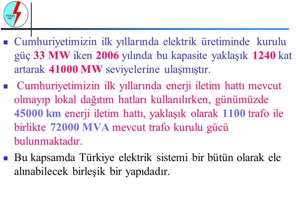 Cumhuriyetimizin ilk yıllarında elektrik üretiminde kurulu güç 33 MW iken 2006 yılında bu kapasite yaklaşık 1240 kat artarak 41000 MW seviyelerine ulaşmıştır.