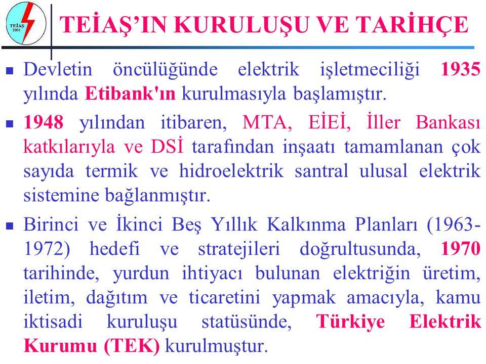 TEİAŞ'IN KURULUŞU VE TARİHÇE Devletin öncülüğünde elektrik işletmeciliği 1935 yılında Etibank ın kurulmasıyla başlamıştır.