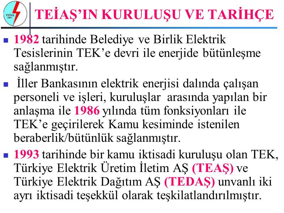 TEİAŞ'IN KURULUŞU VE TARİHÇE 1982 tarihinde Belediye ve Birlik Elektrik Tesislerinin TEK'e devri ile enerjide bütünleşme sağlanmıştır.