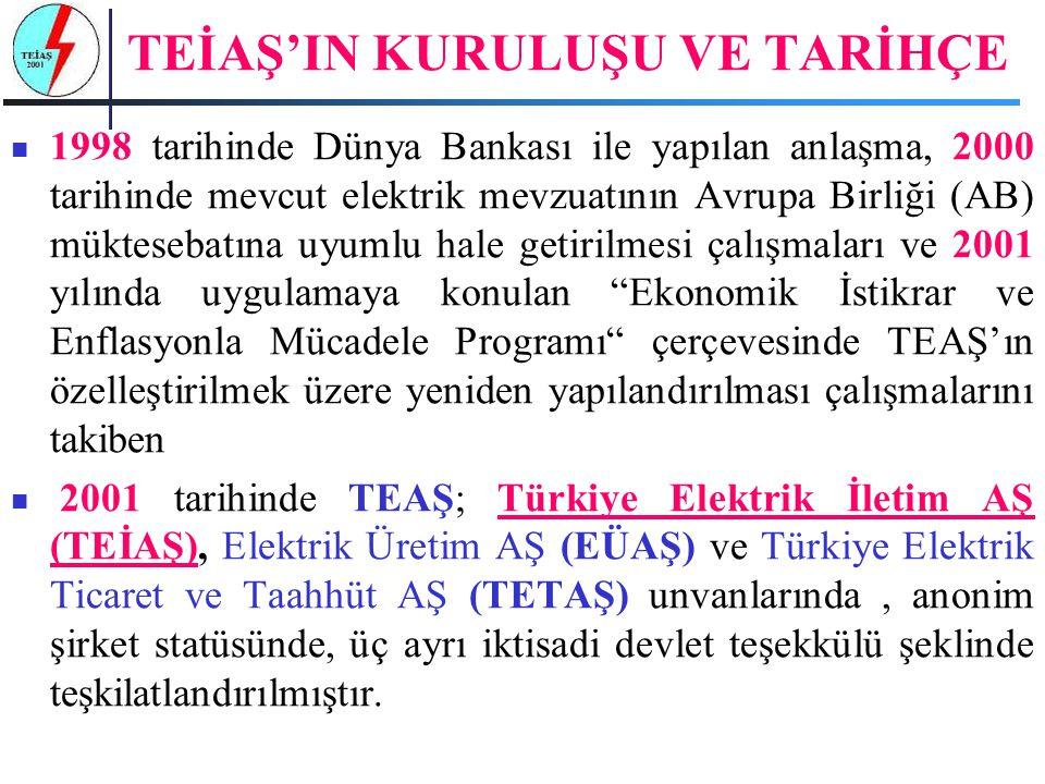 TEİAŞ'IN KURULUŞU VE TARİHÇE 1998 tarihinde Dünya Bankası ile yapılan anlaşma, 2000 tarihinde mevcut elektrik mevzuatının Avrupa Birliği (AB) müktesebatına uyumlu hale getirilmesi çalışmaları ve 2001 yılında uygulamaya konulan Ekonomik İstikrar ve Enflasyonla Mücadele Programı çerçevesinde TEAŞ'ın özelleştirilmek üzere yeniden yapılandırılması çalışmalarını takiben 2001 tarihinde TEAŞ; Türkiye Elektrik İletim AŞ (TEİAŞ), Elektrik Üretim AŞ (EÜAŞ) ve Türkiye Elektrik Ticaret ve Taahhüt AŞ (TETAŞ) unvanlarında, anonim şirket statüsünde, üç ayrı iktisadi devlet teşekkülü şeklinde teşkilatlandırılmıştır.