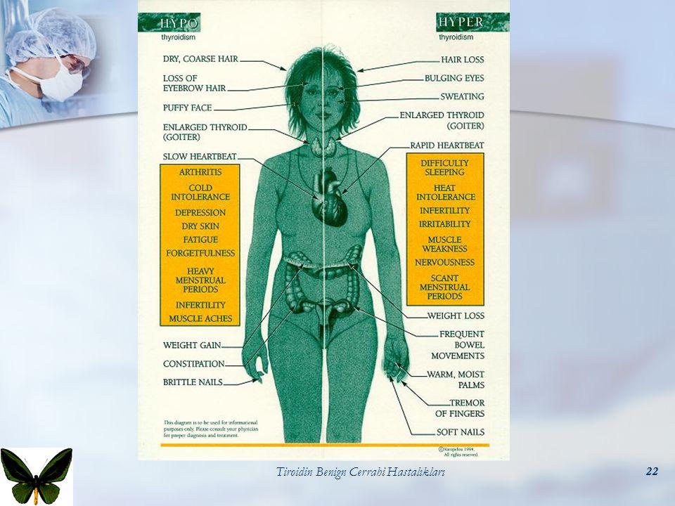 Tiroidin Benign Cerrahi Hastalıkları22