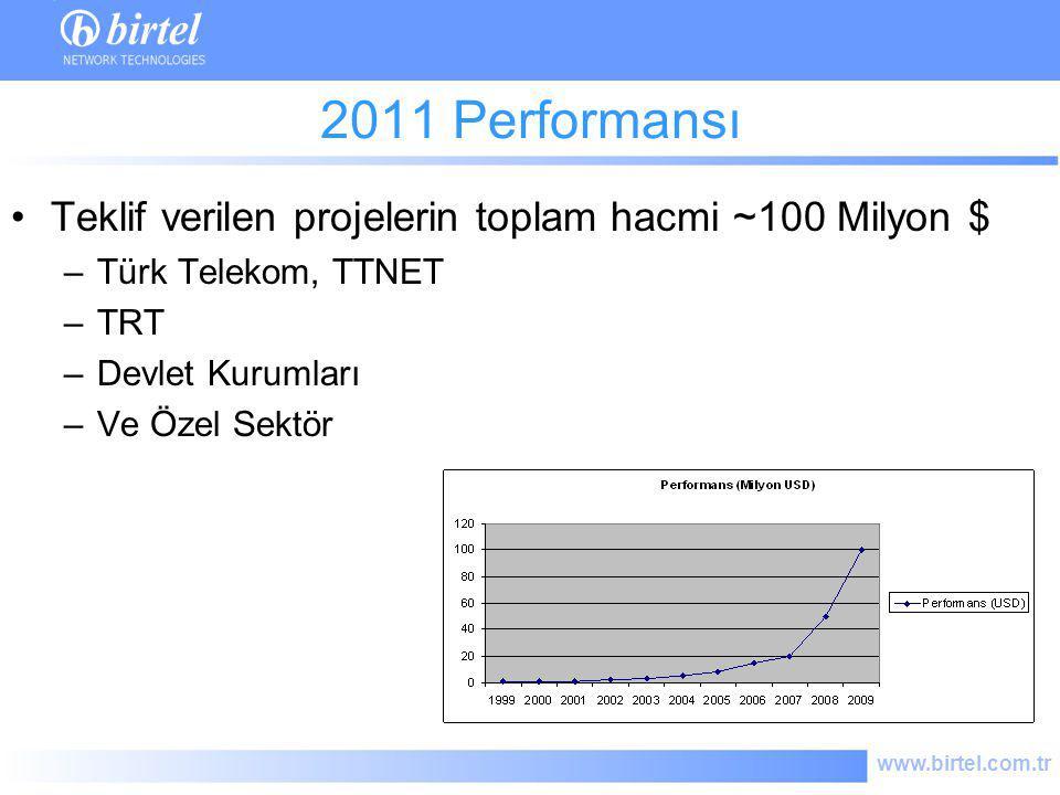 www.birtel.com.tr 2011 Performansı Teklif verilen projelerin toplam hacmi ~100 Milyon $ –Türk Telekom, TTNET –TRT –Devlet Kurumları –Ve Özel Sektör