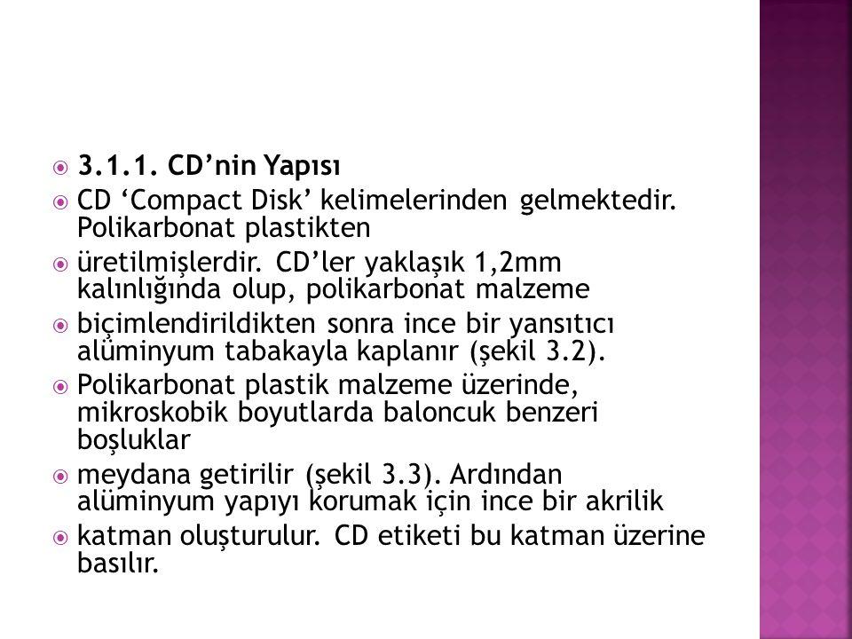 3.1.1. CD'nin Yapısı  CD 'Compact Disk' kelimelerinden gelmektedir. Polikarbonat plastikten  üretilmişlerdir. CD'ler yaklaşık 1,2mm kalınlığında o