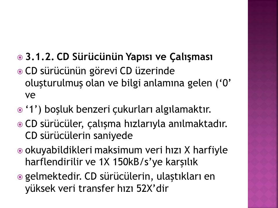  3.1.2. CD Sürücünün Yapısı ve Çalışması  CD sürücünün görevi CD üzerinde oluşturulmuş olan ve bilgi anlamına gelen ('0' ve  '1') boşluk benzeri çu