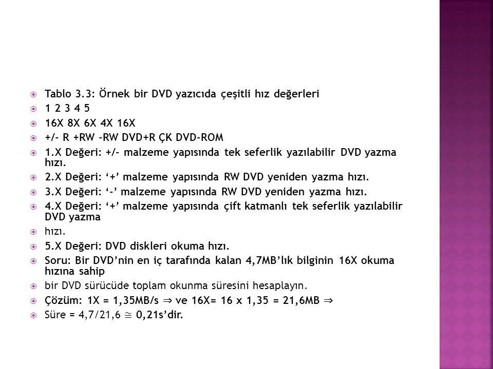  Tablo 3.3: Örnek bir DVD yazıcıda çeşitli hız değerleri  1 2 3 4 5  16X 8X 6X 4X 16X  +/- R +RW -RW DVD+R ÇK DVD-ROM  1.X Değeri: +/- malzeme ya