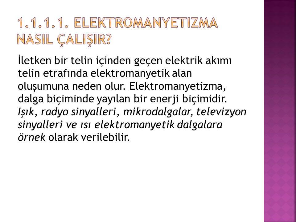 İletken bir telin içinden geçen elektrik akımı telin etrafında elektromanyetik alan oluşumuna neden olur. Elektromanyetizma, dalga biçiminde yayılan b