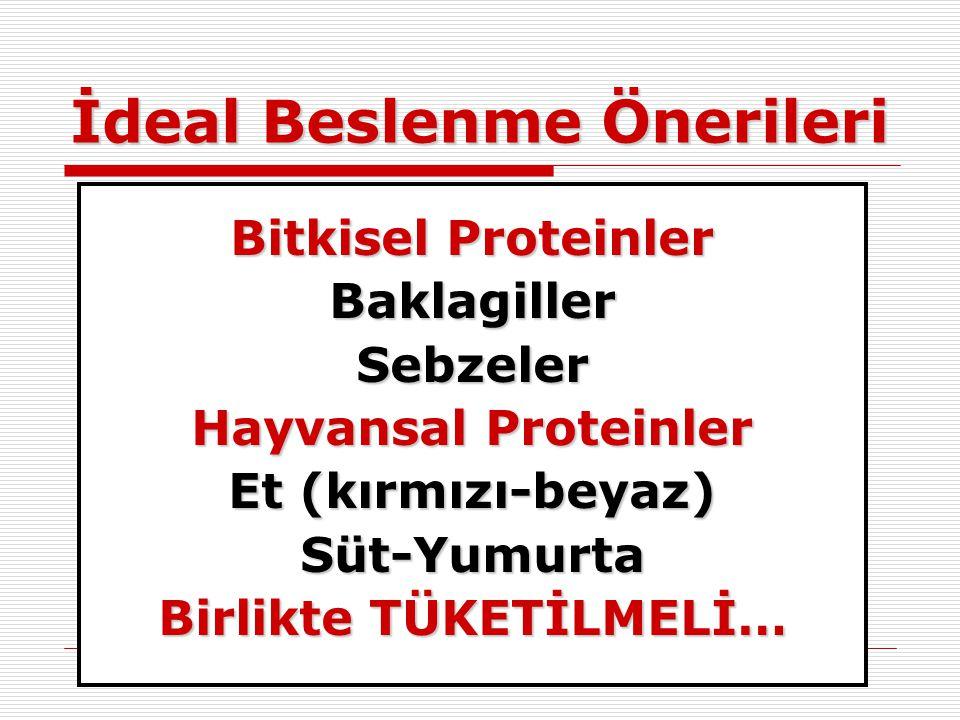 İdeal Beslenme Önerileri Bitkisel Proteinler BaklagillerSebzeler Hayvansal Proteinler Et (kırmızı-beyaz) Süt-Yumurta Birlikte TÜKETİLMELİ…
