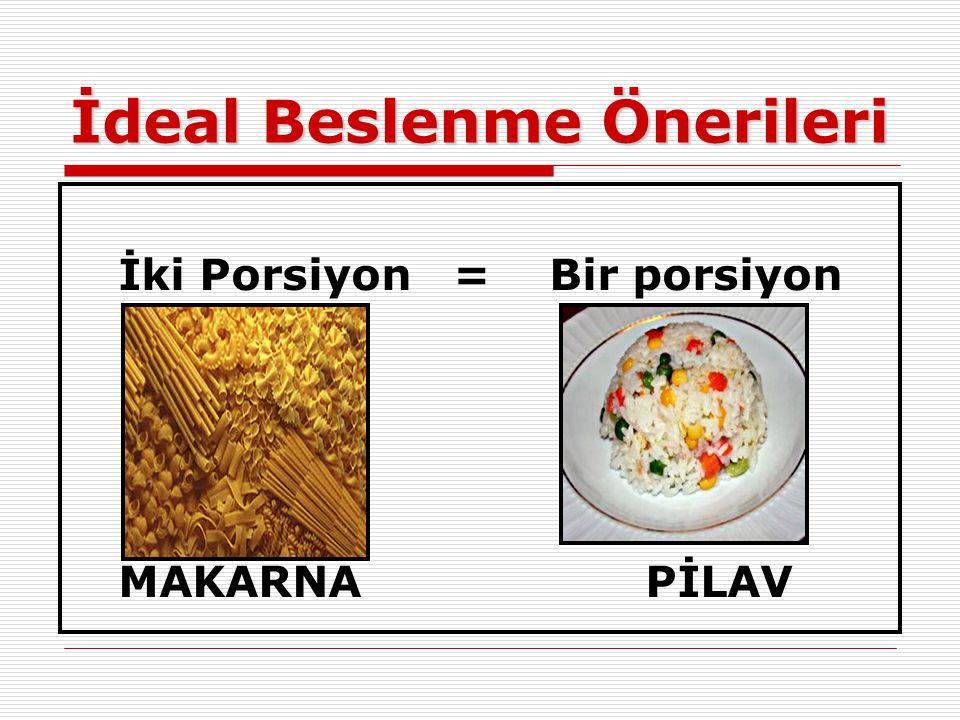 İdeal Beslenme Önerileri İki Porsiyon=Bir porsiyon MAKARNAPİLAV