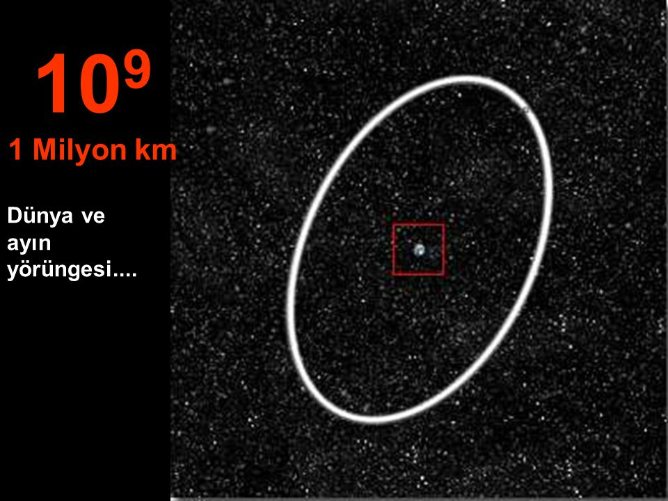Dünya küçüldü... 10 8 100.000 km