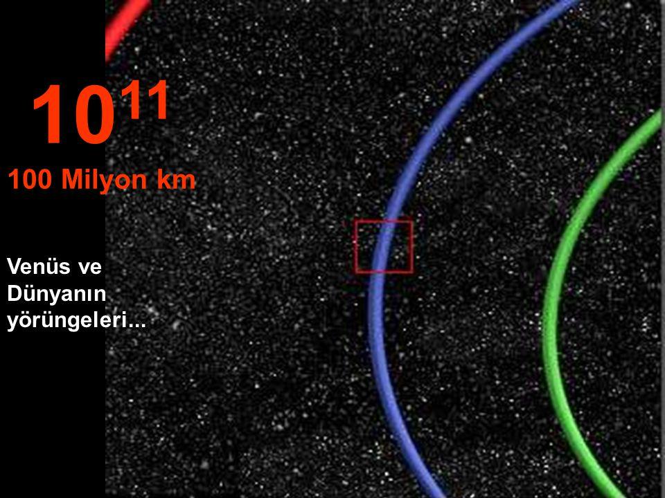 Dünyanın yörüngesinin bir kısmı maviyle gösterilmiş 10 10 Milyon km