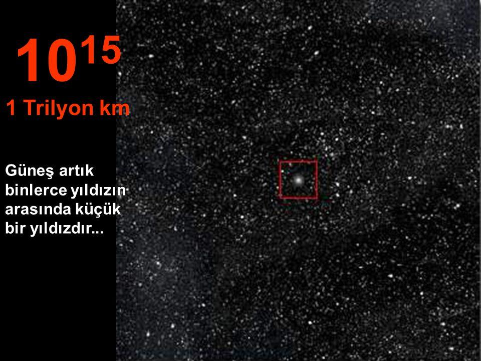 10 14 100 Milyar km Güneş sistemi küçülmeye başladı...