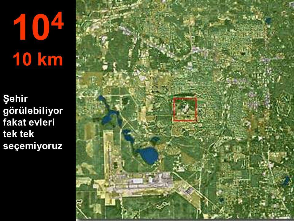 Şimdi metrelerden kilometrelere geçiyoruz.. Bu mesafeden parşütle atlamak mümkündür... 10 3 1 km