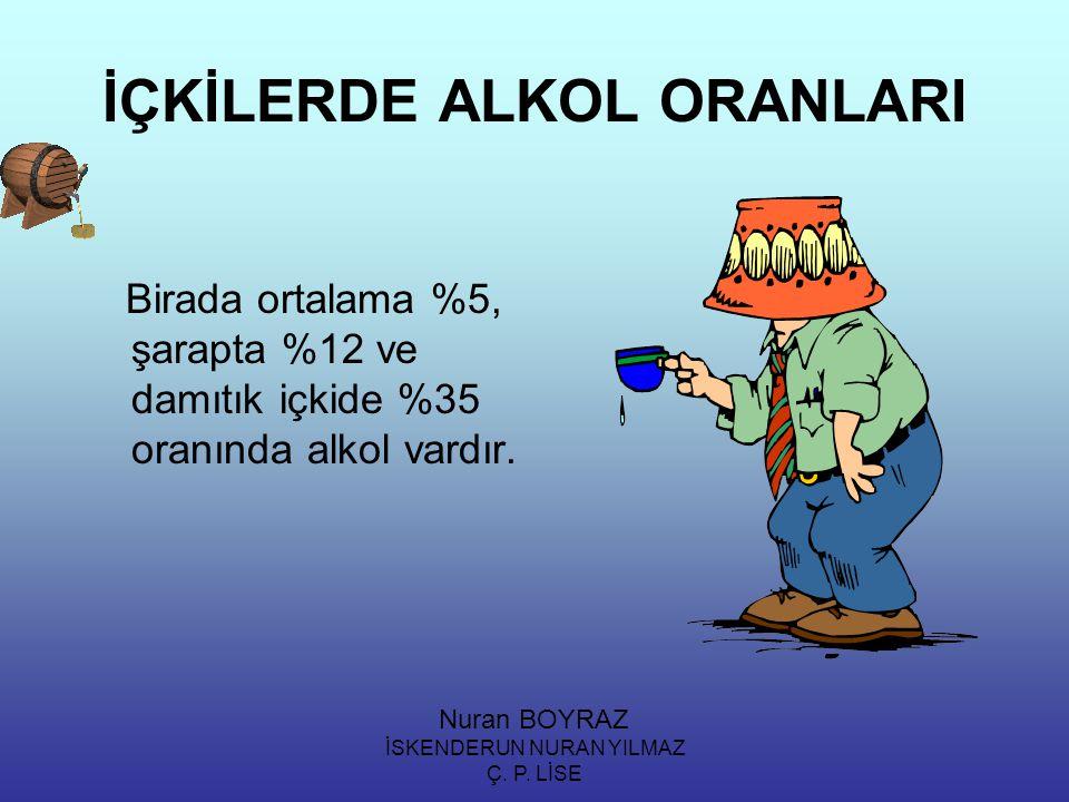 İSKENDERUN NURAN YILMAZ Ç. P. LİSE İÇKİLERDE ALKOL ORANLARI Birada ortalama %5, şarapta %12 ve damıtık içkide %35 oranında alkol vardır. Nuran BOYRAZ